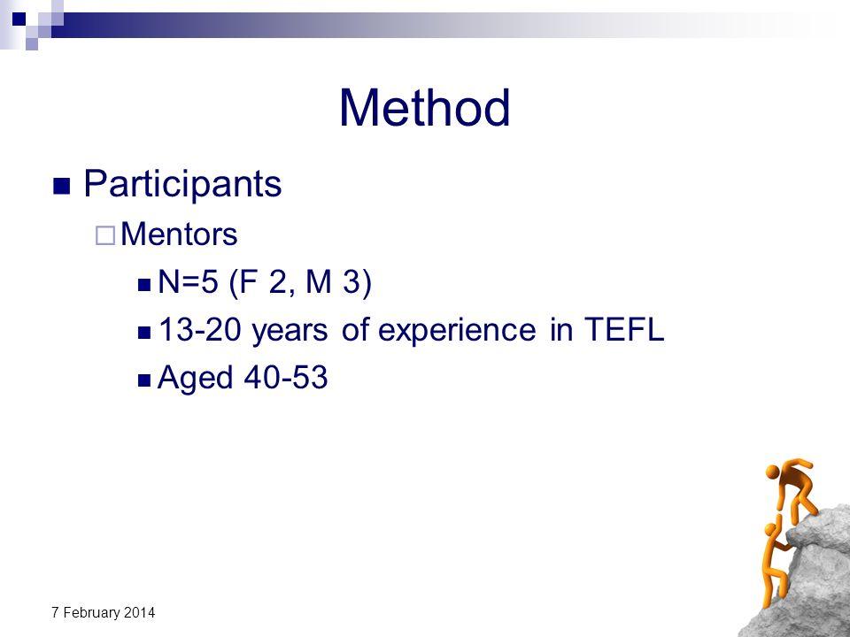 Method Participants Mentors N=5 (F 2, M 3)