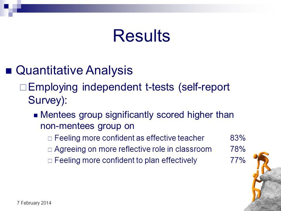 Results Quantitative Analysis