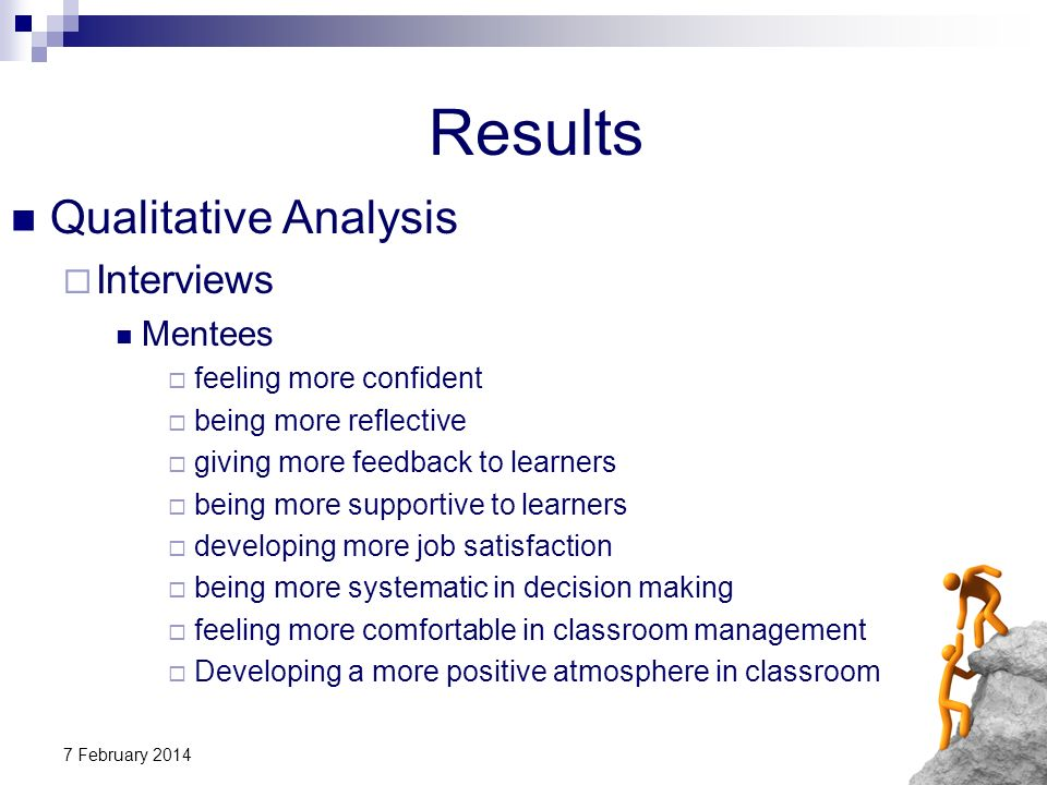 Results Qualitative Analysis Interviews Mentees feeling more confident
