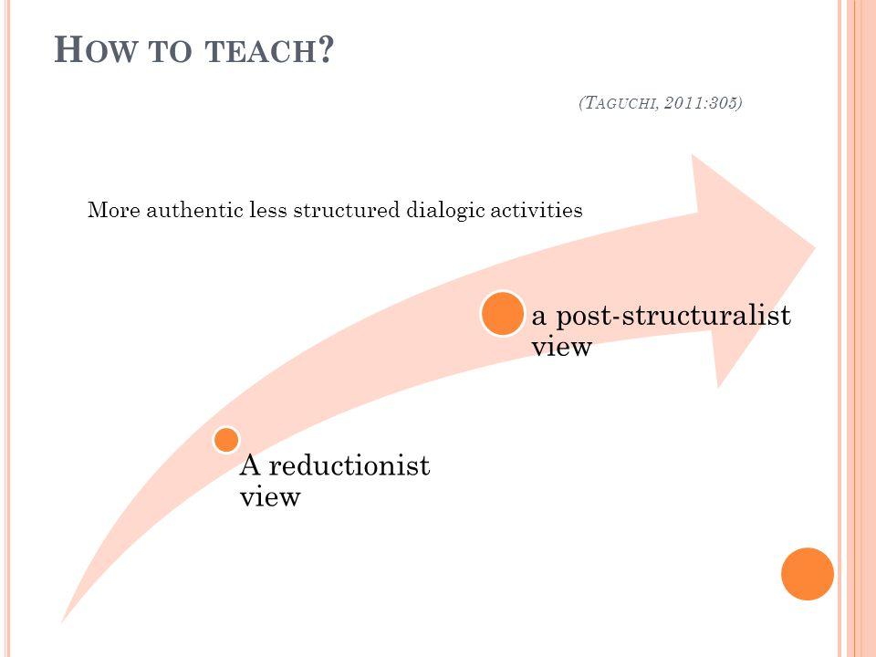 How to teach (Taguchi, 2011:305)