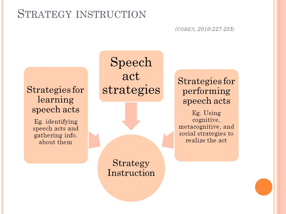 Strategy instruction (cohen, 2010:227-235)
