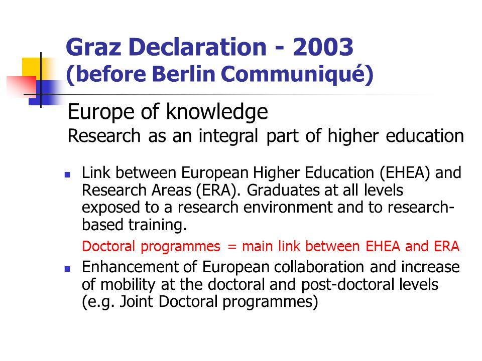 Graz Declaration - 2003 (before Berlin Communiqué)