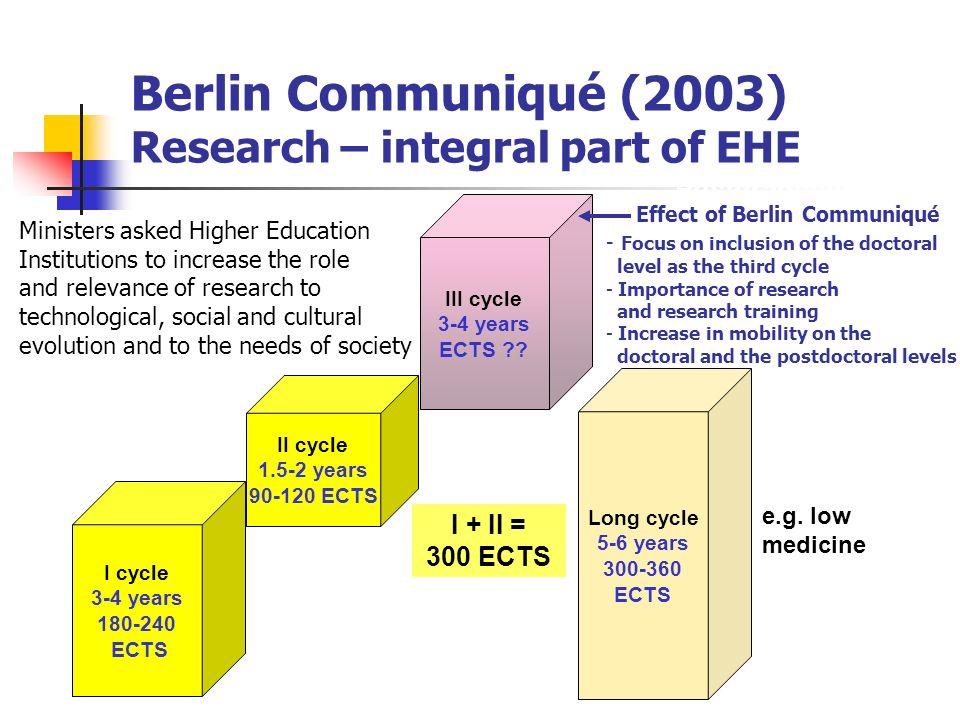 Berlin Communiqué (2003) Research – integral part of EHE