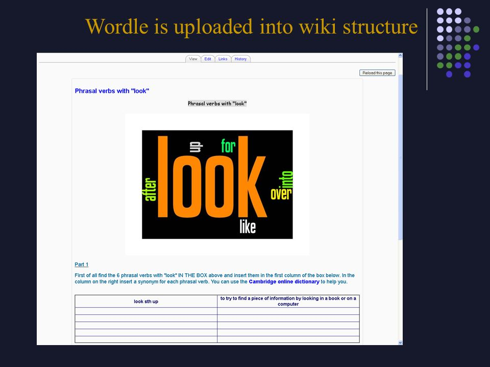 Wordle is uploaded into wiki structure