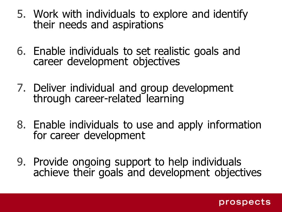 Work with individuals to explore and identify their needs and aspirations