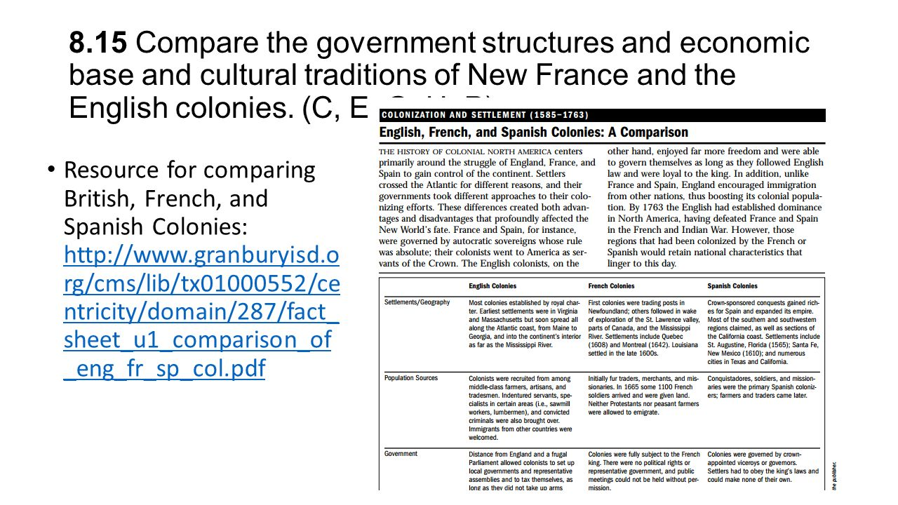 resources from spanish and french colonies essay The legacy of colonial religious and political ideas fr essays page 2 chapter 1, before 1840 french spanish 45.