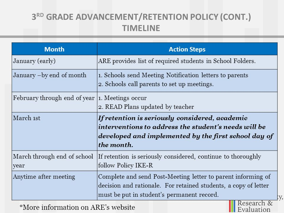 Student retention a review of policy