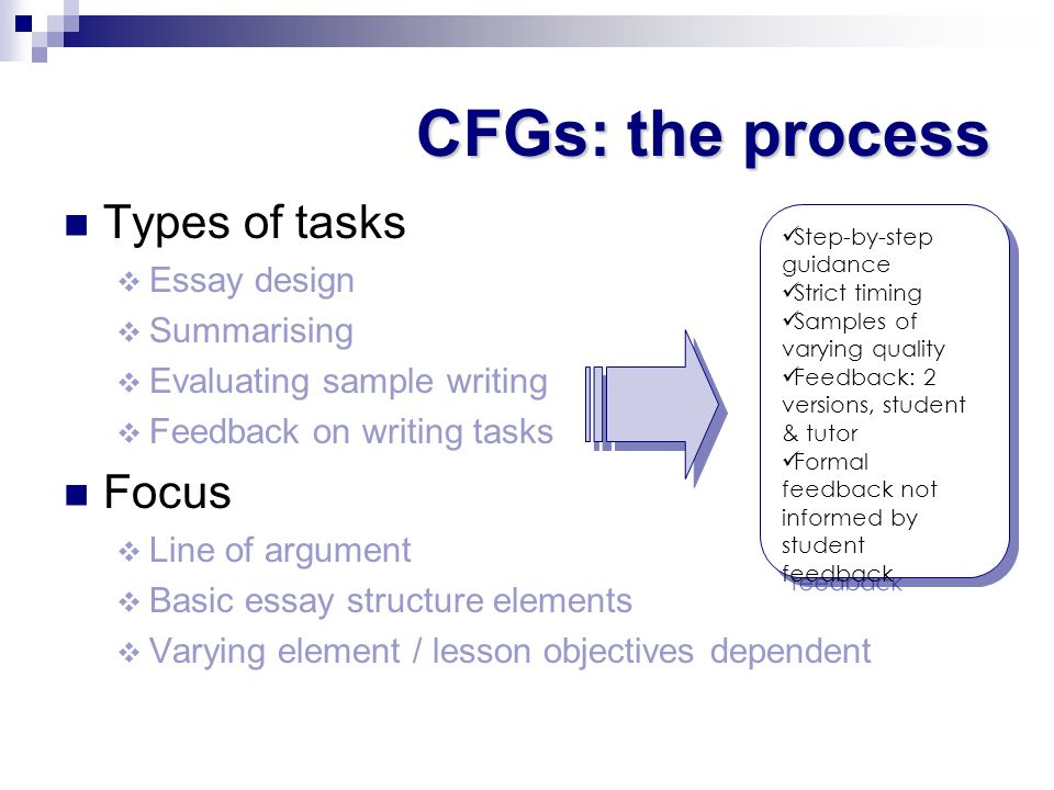 Essay on types of control process
