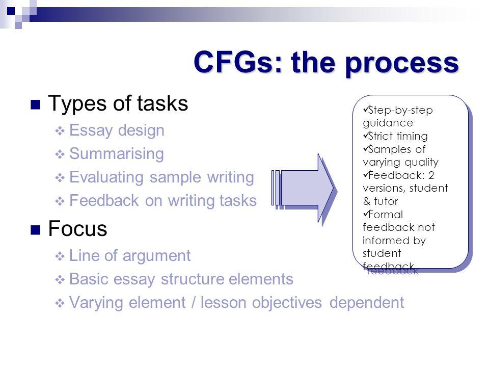 types of essay formats