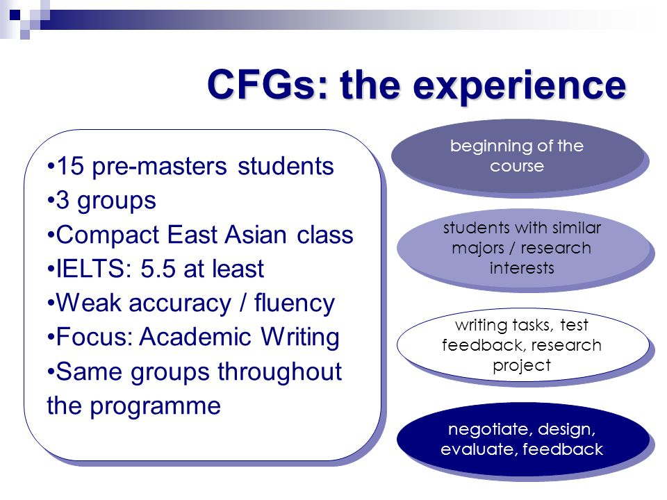 CFGs: the experience 15 pre-masters students 3 groups