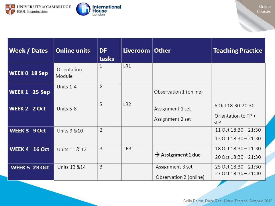 F2F Teaching practice/tutor feedback Supervised lesson planning