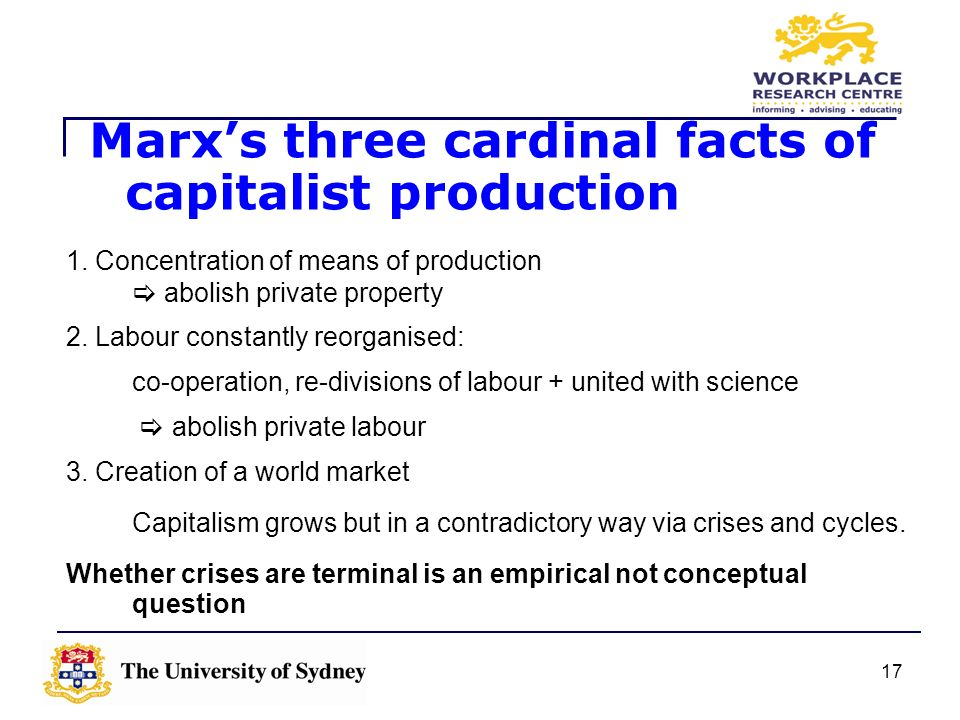 Marx's three cardinal facts of capitalist production
