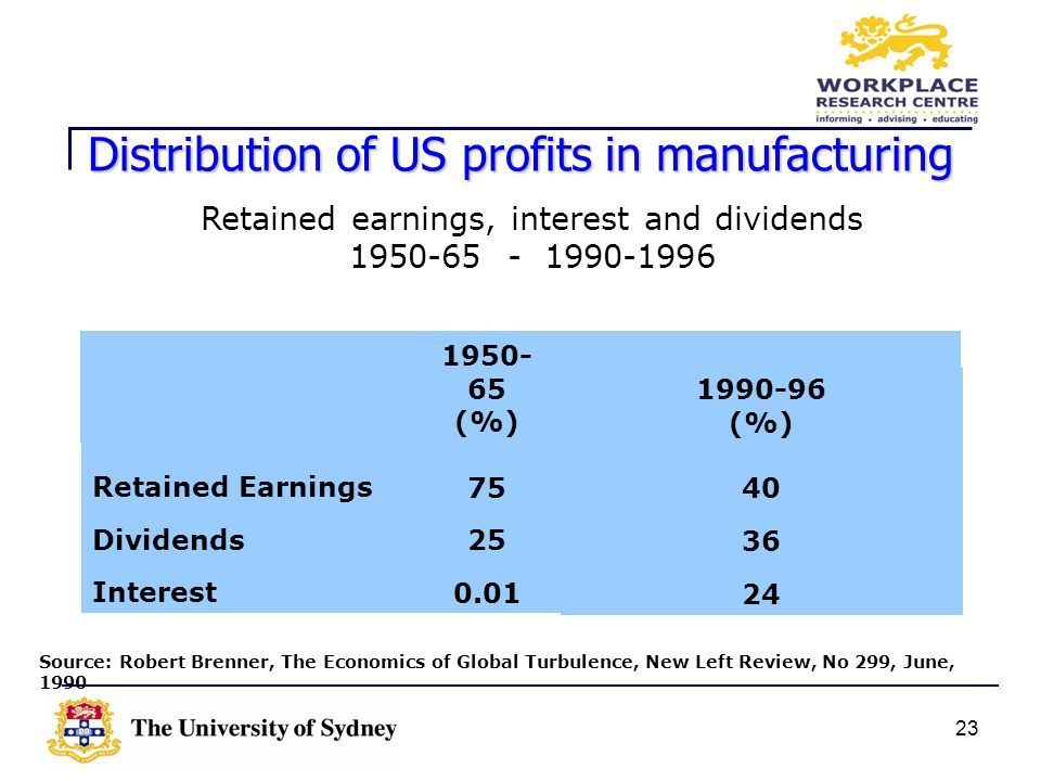 Distribution of US profits in manufacturing