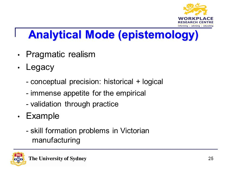Analytical Mode (epistemology)