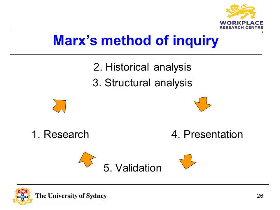 Marx's method of inquiry