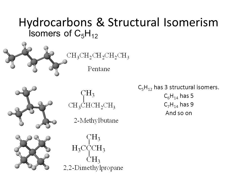 Write all the possible isomers of heptane