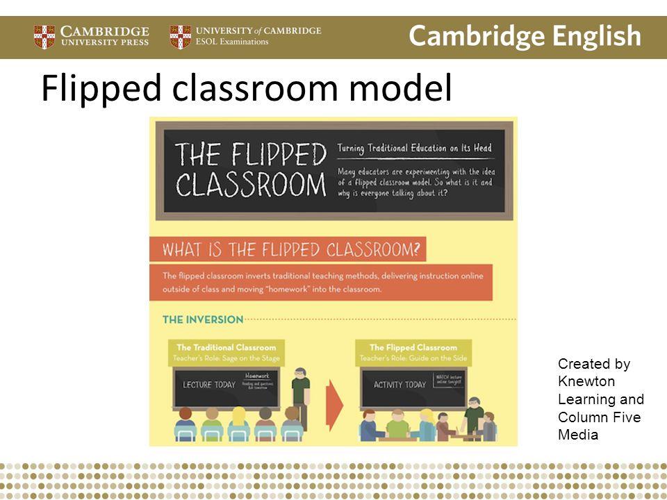 Flipped classroom model