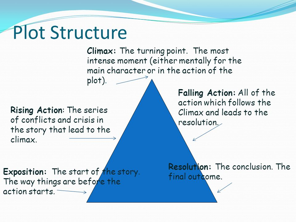 plot setting resolution conflict point of view Falling action: what events help wrap up the story resolution: how does the story end how is the conflict resolved climax: the turning point in the story.