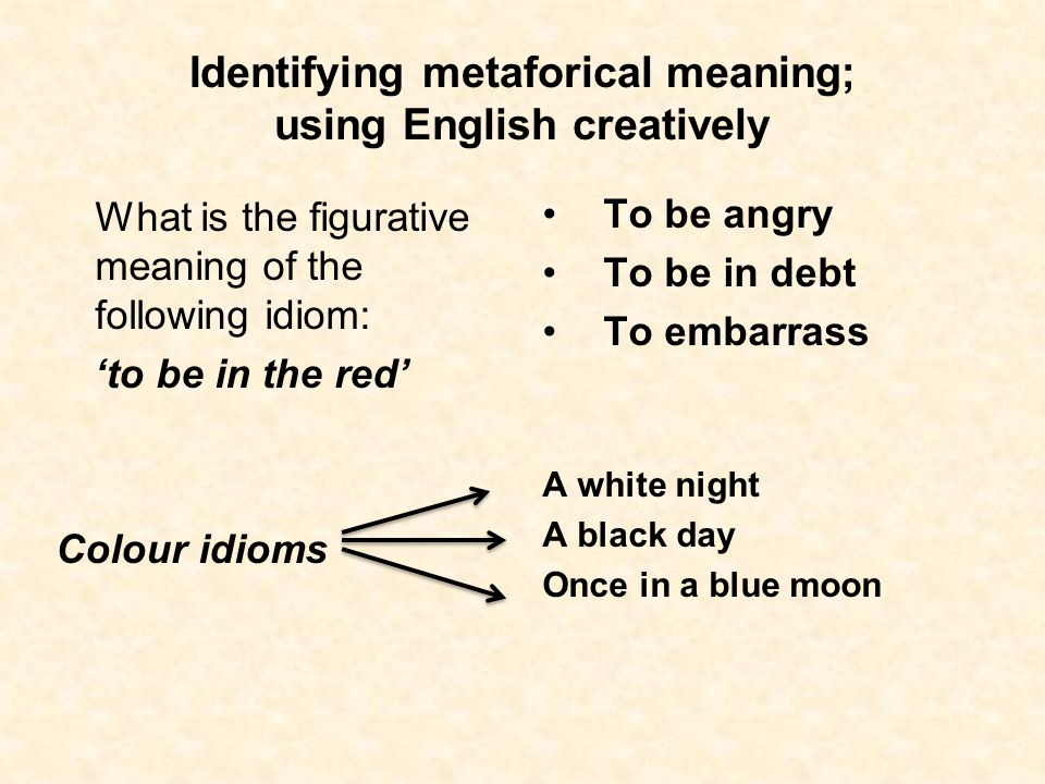 Identifying metaforical meaning; using English creatively