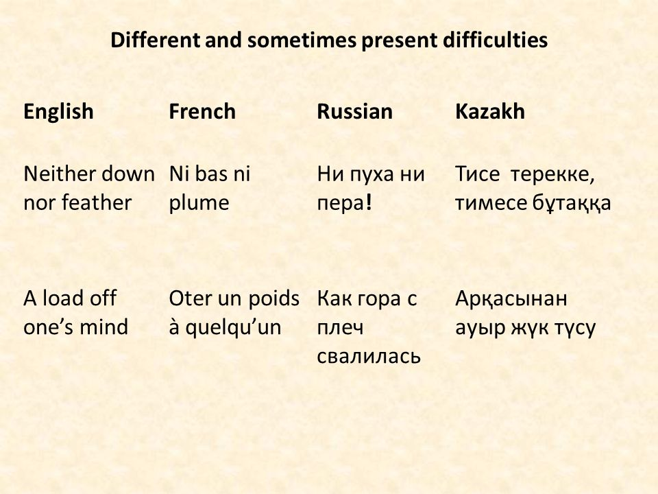 Different and sometimes present difficulties