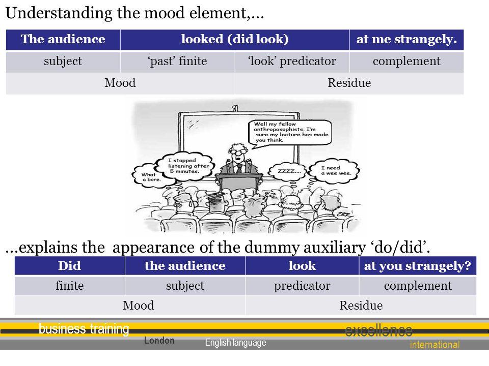 Understanding the mood element,...