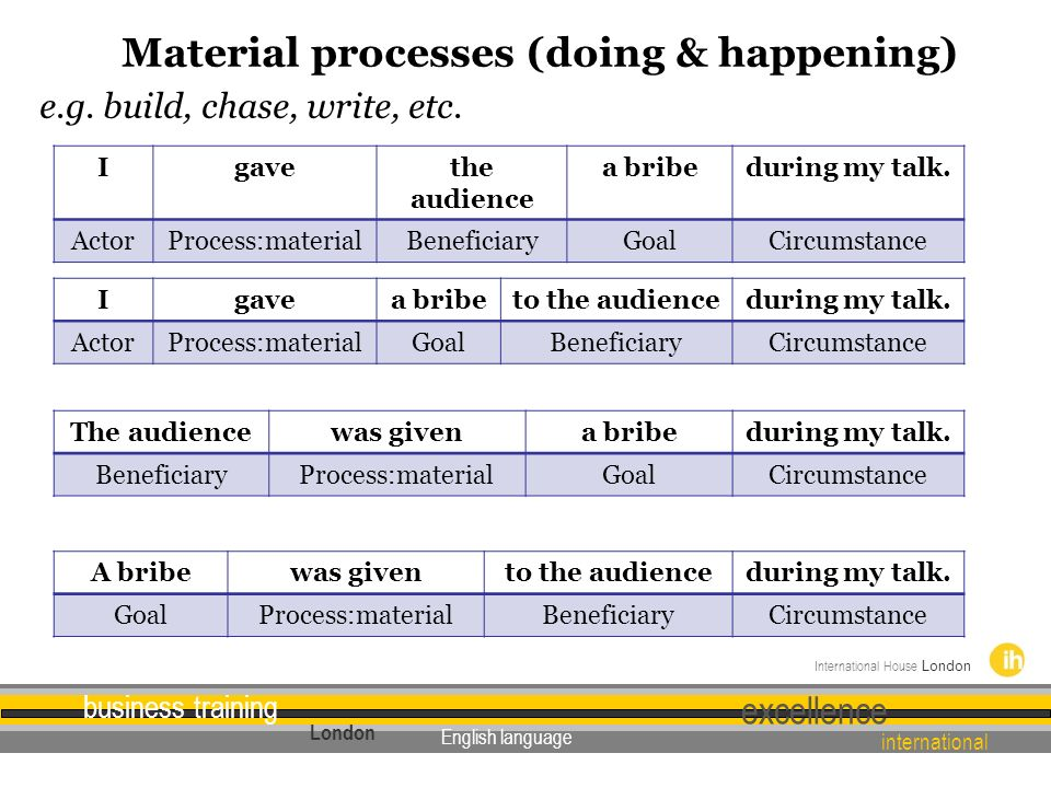 Material processes (doing & happening)