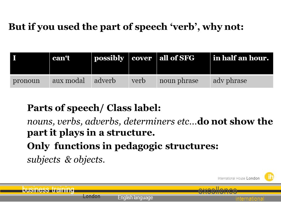 But if you used the part of speech 'verb', why not: