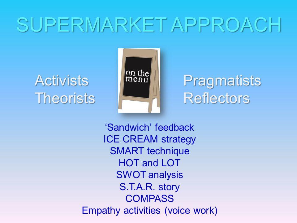 Empathy activities (voice work)