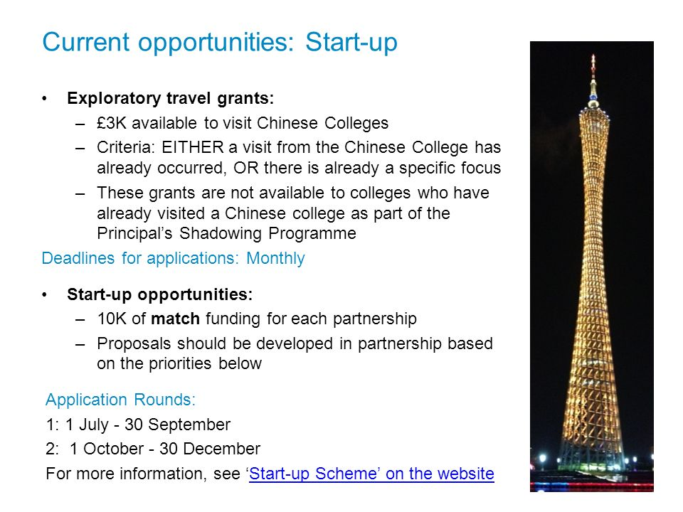 Current opportunities: Start-up