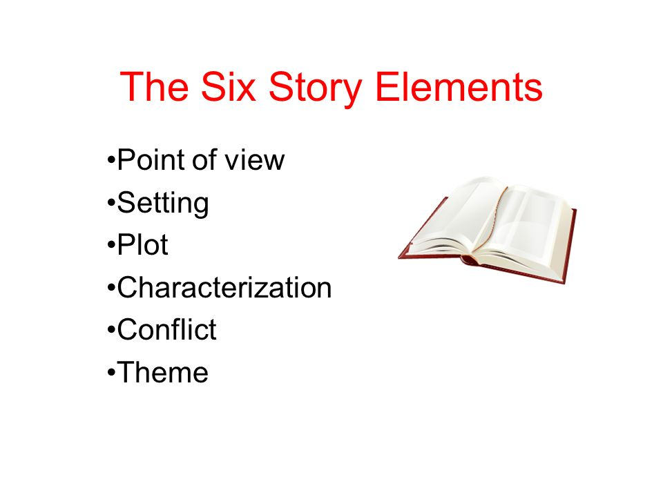 setting point of view and theme essay Essays related to the point of view in everyday use 1 and the setting this point in the story is also where the theme and the title for the story come to.