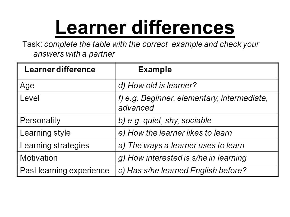 Learner differences Task: complete the table with the correct example and check your answers with a partner.