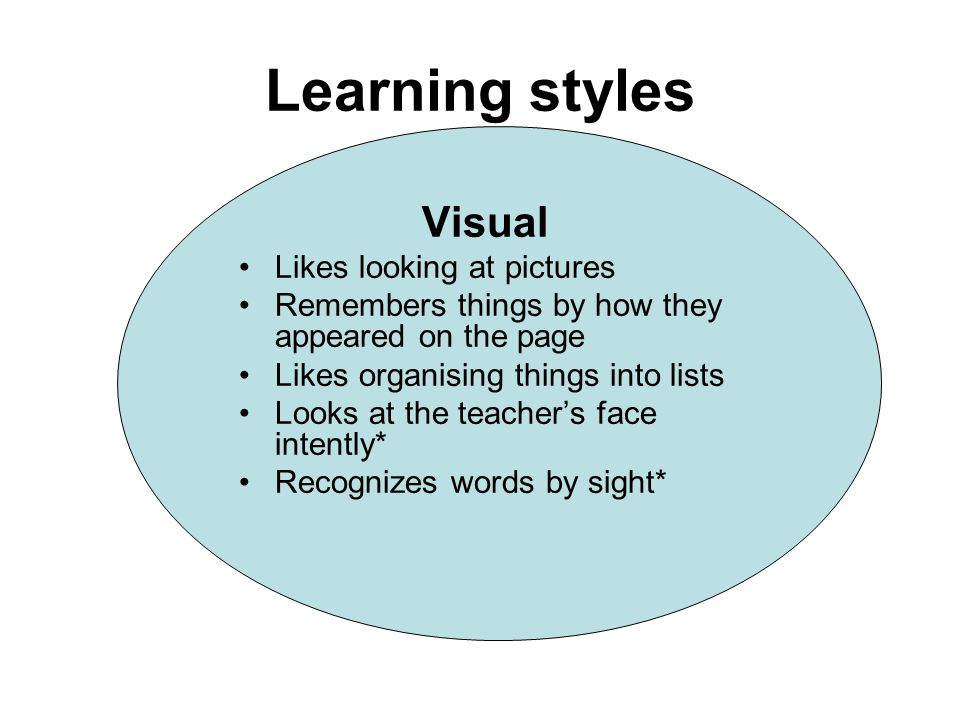 Learning styles Likes looking at pictures