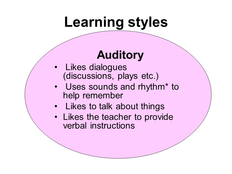 Learning styles Auditory Likes dialogues (discussions, plays etc.)