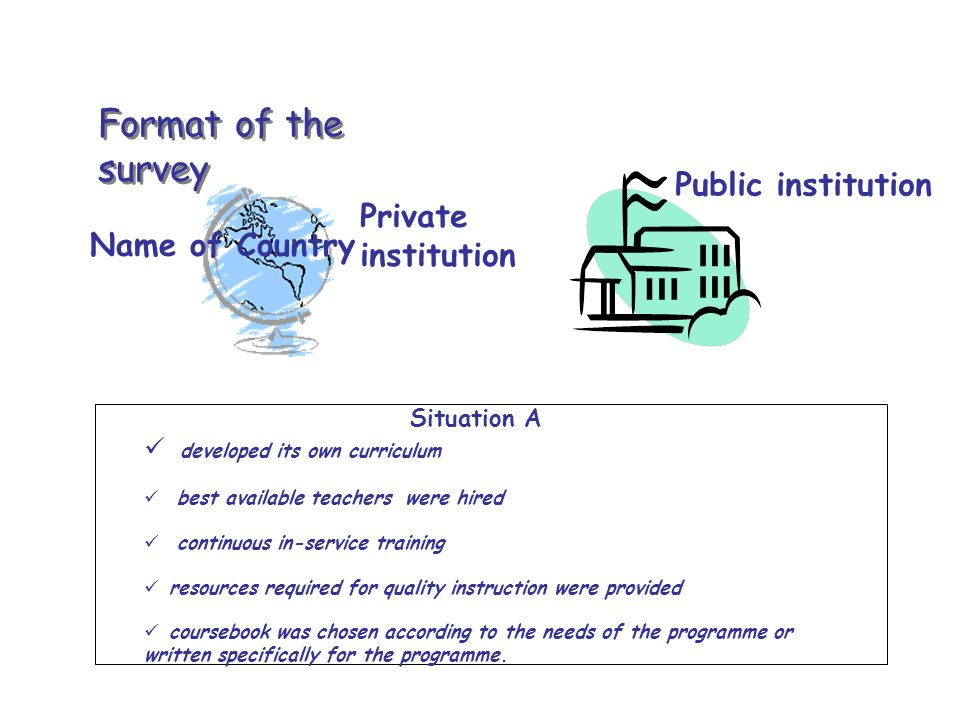 Format of the survey Public institution Private institution