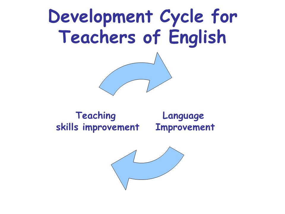 Development Cycle for Teachers of English