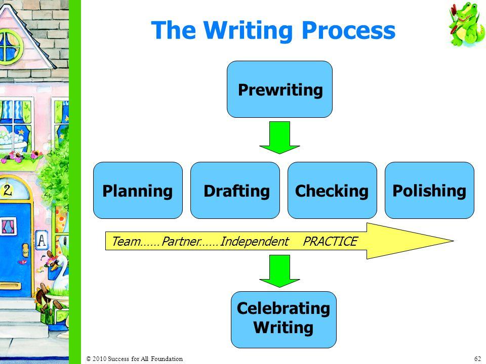 the writing process prewriting