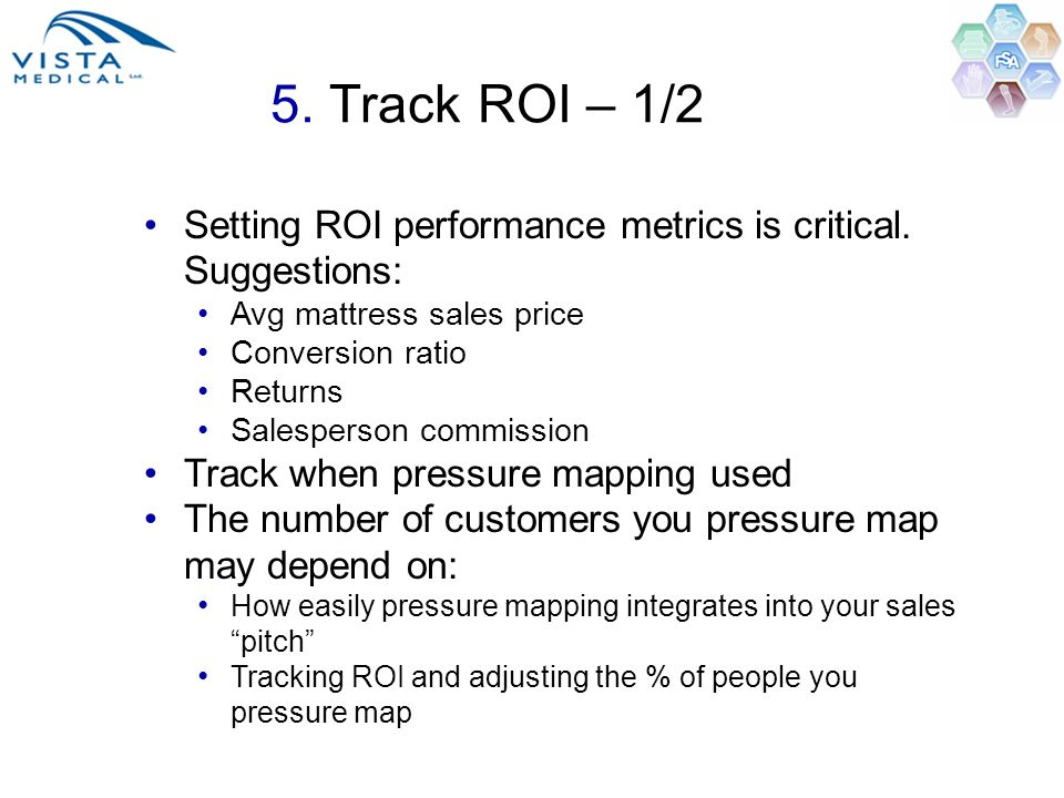 5. Track ROI – 1/2 Setting ROI performance metrics is critical. Suggestions: Avg mattress sales price.