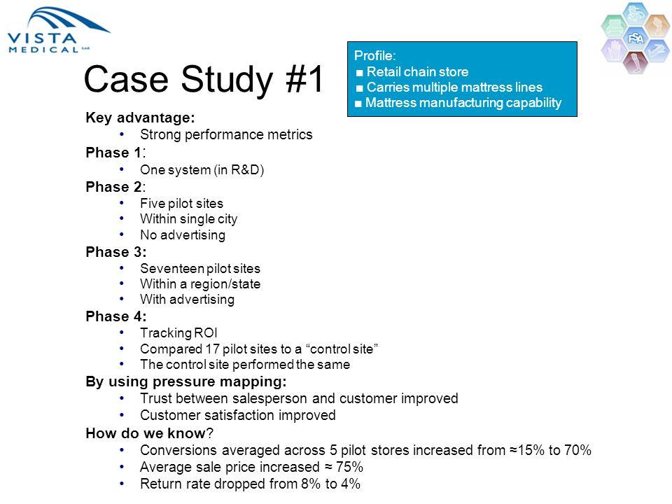 Case Study #1 Key advantage: Phase 1: Phase 2: Phase 3: Phase 4: