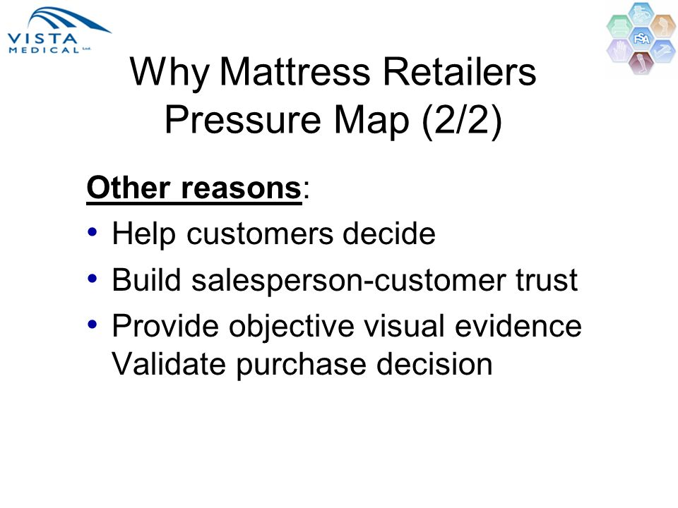 Why Mattress Retailers Pressure Map (2/2)