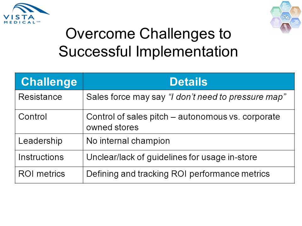 Overcome Challenges to Successful Implementation