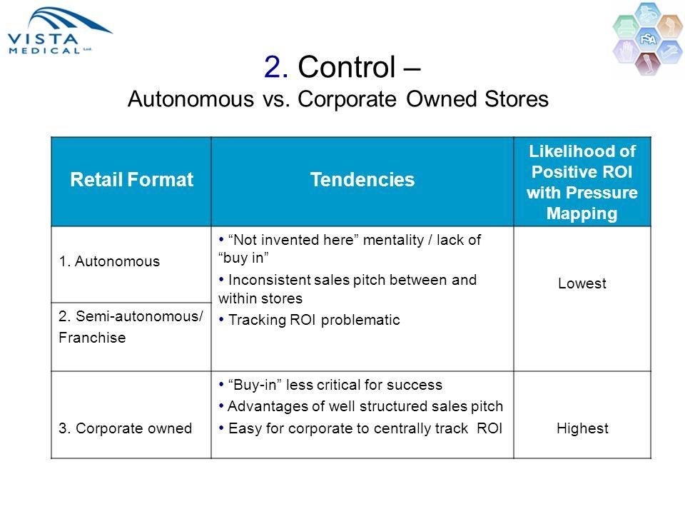 2. Control – Autonomous vs. Corporate Owned Stores