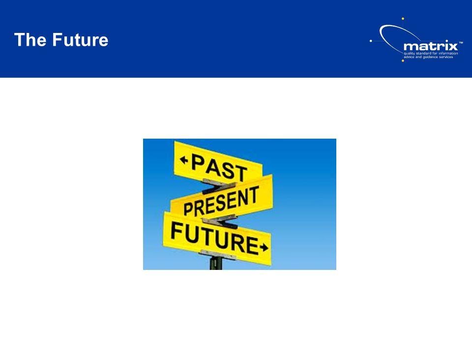 The Future 21