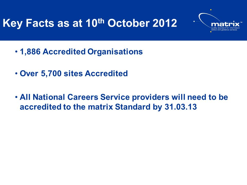 Key Facts as at 10th October 2012