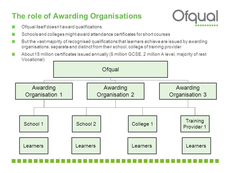 The role of Awarding Organisations