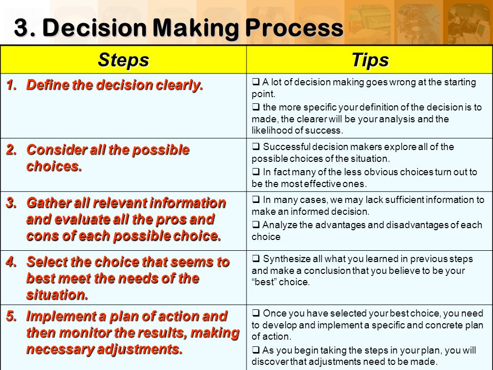 an analysis of effectiveness of cars as a decision making technique 7 steps to analyze a problem - the devil's advocacy technique teams often struggle to make good decisions, dragging down their team's performance in fact, one of the key predictors of team performance is the decision-making process employed by the team.