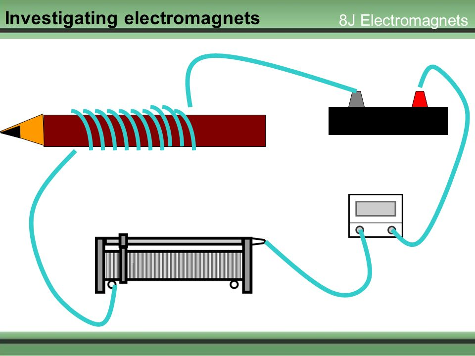 investigating electromagnets A useful prompt sheet for students it could be used with the class as the basis for a discussion about what factors they could investigate.