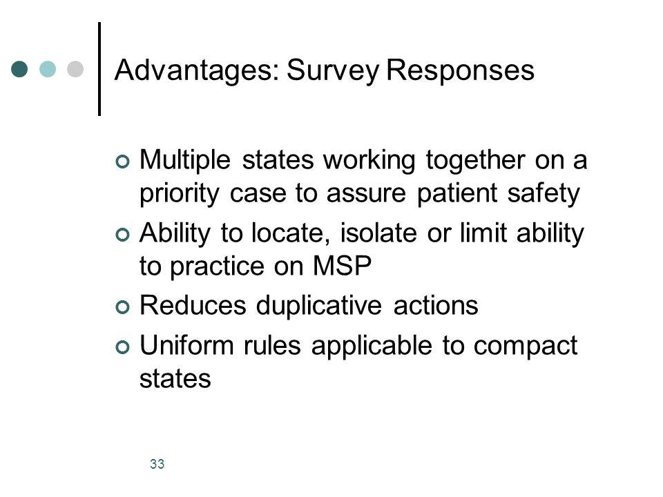 Advantages: Survey Responses