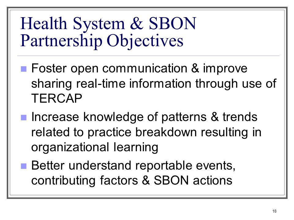 Health System & SBON Partnership Objectives
