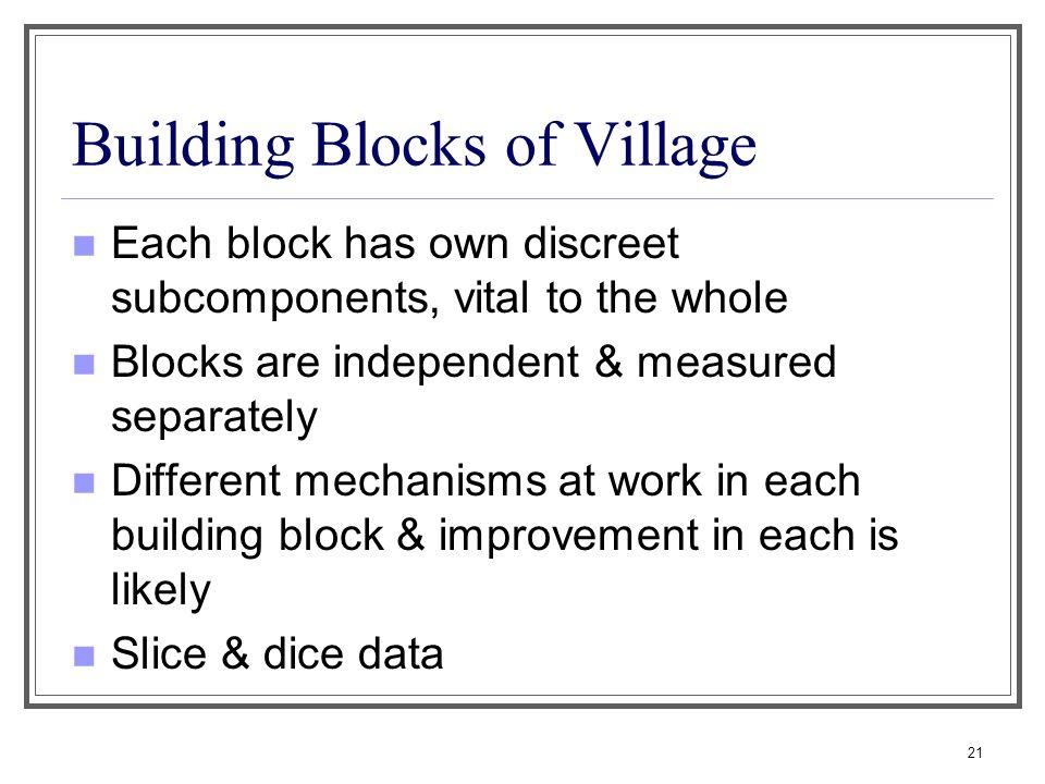 Building Blocks of Village