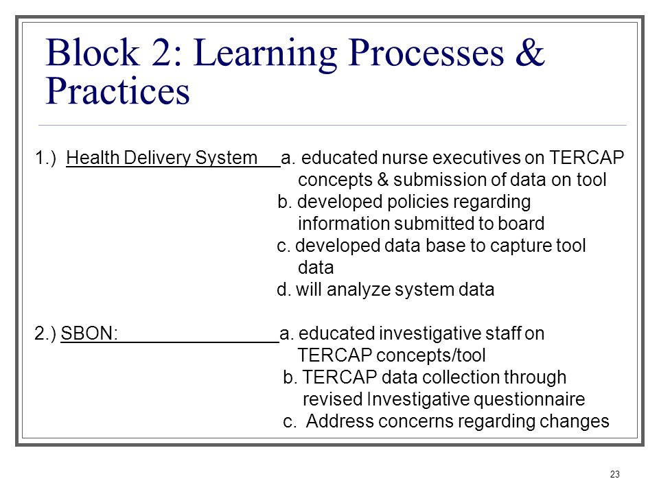 Block 2: Learning Processes & Practices